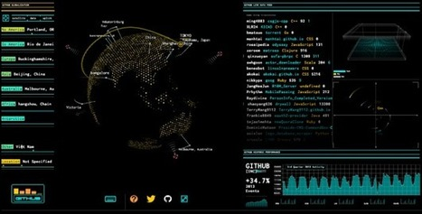 Tron-style dashboard shows Wikipedia and GitHub streams   Scoop4learning   Scoop.it