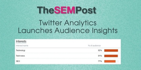 Twitter Analytics Adds Audience Insights - The SEM Post | Social Media | Scoop.it