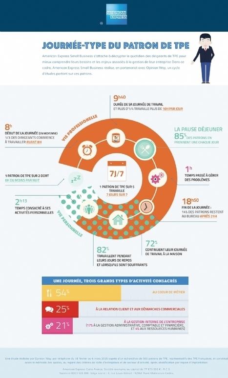 La journée type d'un patron de TPE | Tout sur les réseaux sociaux et le commerce | Scoop.it