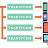 Responsive design & mobile first