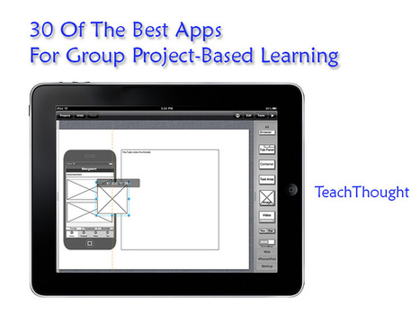 30 Of The Best Apps For Group Project-Based Learning - TeachThought | iPad in de lerarenopleiding VIVES - campus Brugge | Scoop.it