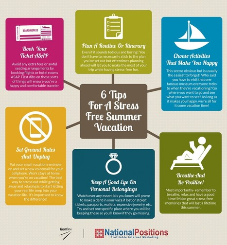 Six Tips For A Stress Free Summer Vacation | Texas Coast Real Estate | Scoop.it