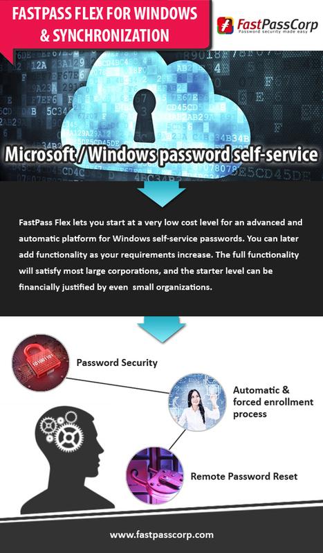 FastPass Flex for Windows | Password Management Software | Scoop.it