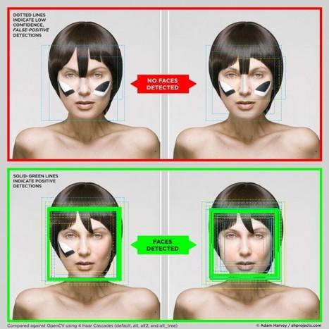 Le camouflage open-source contre les détections de visages automatiques | Libre | Scoop.it