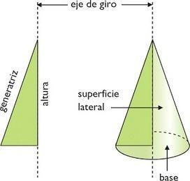 cuerpos geométricos ii - blog de secundaria del ceibas salzillo. | geometria para adolecentes | Scoop.it