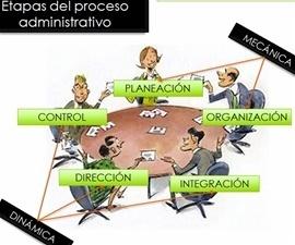 Elementos fundamentales de la administración | el saber administrativo | Scoop.it