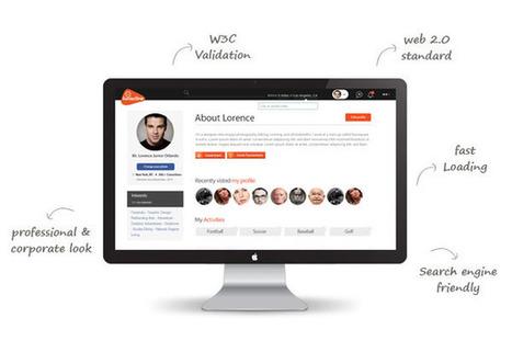 Web Design Services India | Responsive & Mobile Website Design | Ogma Conceptions - Web Design Company India | Scoop.it