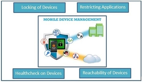 "Mobile Device Management – the Need for Today | SPEC INDIA | Innovative Business Solutions from SPEC INDIA at ""HKTDC International ICT Expo 2014"" 