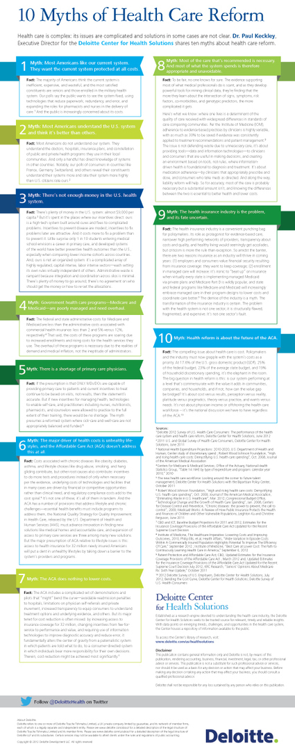 Infographic: 10 Myths of Healthcare Reform « Healthcare Intelligence Network | Indian Healthcare Reform | Scoop.it