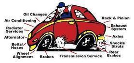 The Do It Yourself Car Regime | Cash CarBuyersArizona | Scoop.it