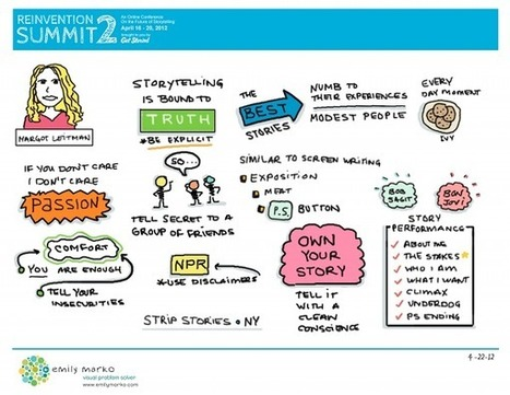 Top Storytelling Tips From GetStoried.com's Reinvention Summit One Net Marketing | The visual story | Scoop.it