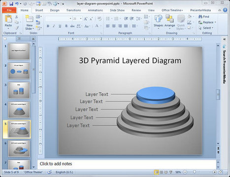 Making a Layer Diagram in PowerPoint 2010 | PowerPoint Presentation | Diagram | Scoop.it