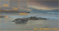 4K streaming to set-top-boxes being tested in Japan - AfterDawn | Videography Basics | Scoop.it