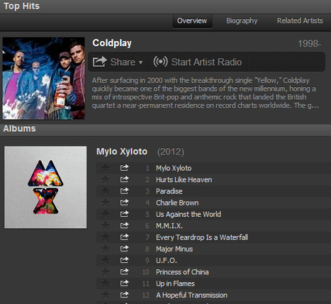 Is Two Months the Window? Coldplay's Mylo Xyloto Finally Hits Spotify... | Music business | Scoop.it