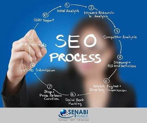 A Few Services That PPC Management Company Can Offer | SENABI Infotech Limited | Scoop.it