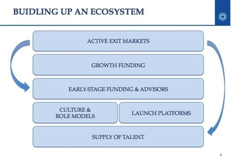 The building blocks of a Tech Ecosystem | Ideas for entrepreneurs | Scoop.it