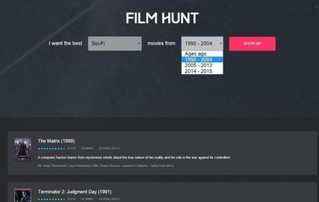 filmhunt, para encontrar las mejores películas de las últimas décadas | Recull diari | Scoop.it