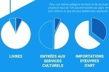 Comment l'Europe défend-elle la diversité culturelle européenne ? | Culture | Scoop.it