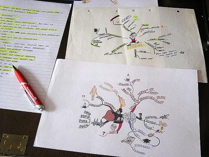 Évaluer les compétences avec des cartes mentales. C'est possible ! (1/2) | Marc Nagels | De tout sur la pédagogie! | Scoop.it