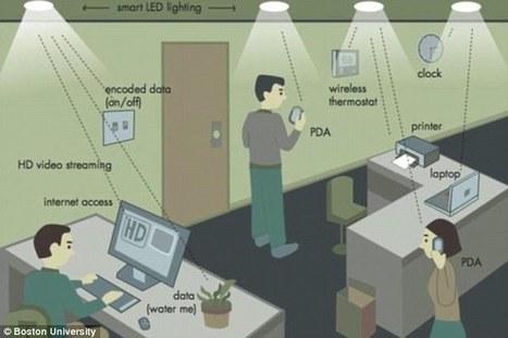Li-Fi is the new Wi-Fi: First tests find it is 100 TIMES faster | Era Digital - um olhar ciberantropológico | Scoop.it