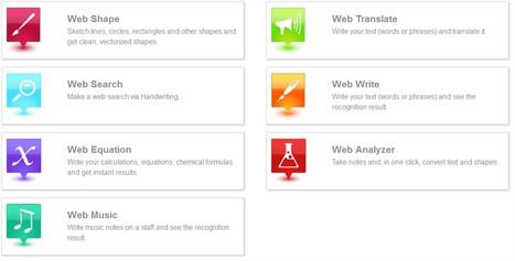 Outils de reconnaissance de formes et d'écriture manuscrite | TICE, Web 2.0, logiciels libres | Scoop.it