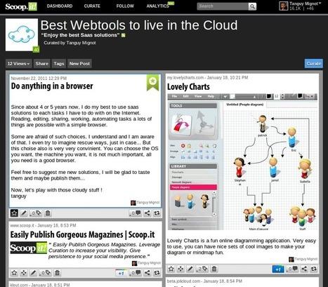 Scoop.it | Best Webtools to live in the Cloud | Scoop.it