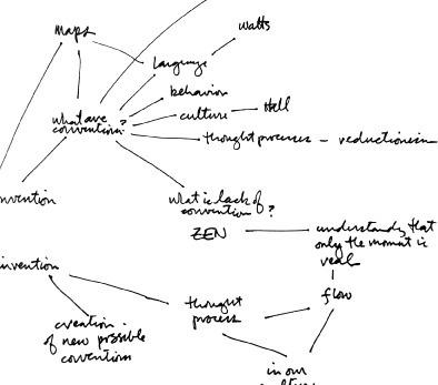 Design Thinking: melhorando seu serviço online | Webbr 2014 | Scoop.it