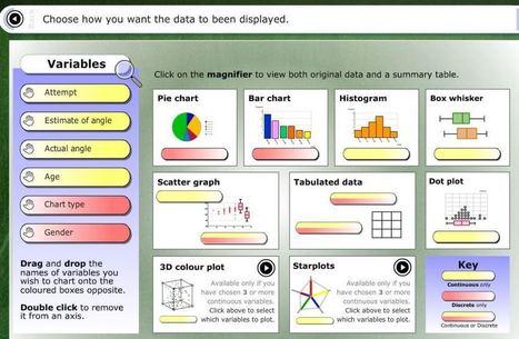 Statistics Resources | Aprendiendo con Tecnologia | Scoop.it