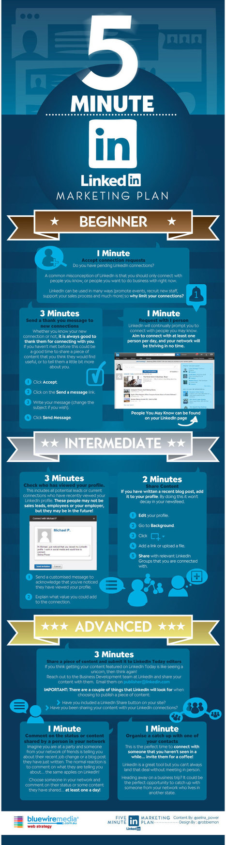LinkedIn Marketing Strategy Infographic - Bluewire Media | Twitter is a party...Social Media fun | Scoop.it