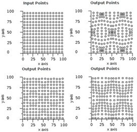Overlapping Structures in Sensory-Motor Mappings | Social Foraging | Scoop.it