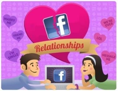 Facebook: ¿Culpable de publicitar lo privado de las relaciones amorosas? Una reflexión sobre las consecuencias de la Modernidad /Raquel Flores | Comunicación en la era digital | Scoop.it