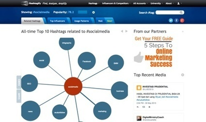 27 Free Twitter Tools for Small Businesses | Social Media, Digital Marketing | Scoop.it