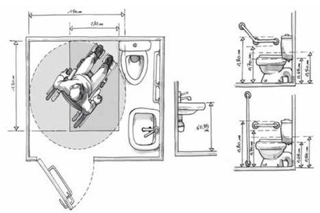 et les toilettes pour handicap s alors. Black Bedroom Furniture Sets. Home Design Ideas