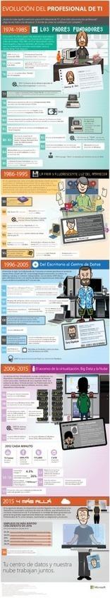 Evolución de los profesionales del las TI   tecno4   Scoop.it