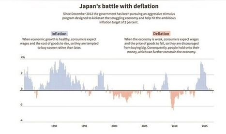Japan exports fall more than expected@Offshore stockbrokers | Offshore Stock Broker | Scoop.it