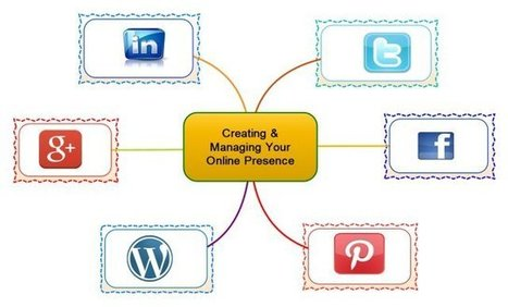 Social Media Management Guide | Social Media Management And Networking | Scoop.it