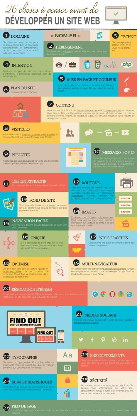 26 choses à penser avant de développer un Site Web!   Cresus web   Scoop.it