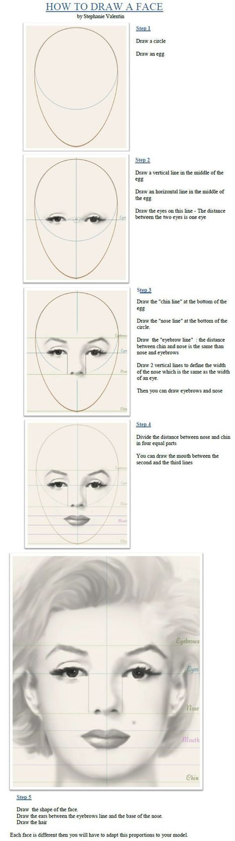 Face Drawing Reference Guide | Drawing References and Resources | Scoop.it