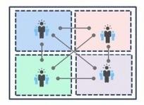 HR-trend: Werknemers worden beslissers dankzij sociale media | Personeelslog | Duurzame inzetbaarheid & Vitaliteit | Scoop.it