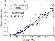 Evaluation of cross-sections for particle induced gamma-ray emission (PIGE) spectroscopy | Nuclear Physics | Scoop.it