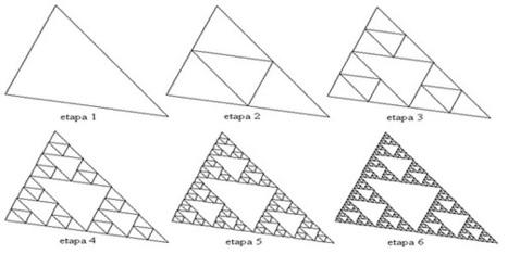 Dialéctica en el Caos, Fractales y Razón Dorada   Era del conocimiento   Scoop.it
