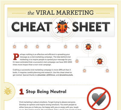 The Viral Marketing Cheat Sheet | Social Media Butterflies | Scoop.it