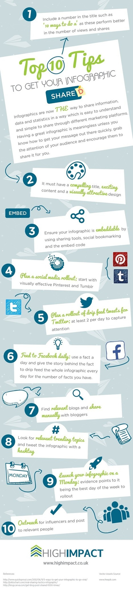 How to Get Your Infographic Shared More on Social Media | infografias - infographics | Scoop.it