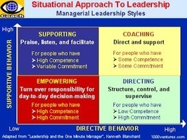 The Staff Room - The BLOG that's just for Teachers!!: Leadership Styles - Which one are you? | Teaching Tips | Scoop.it