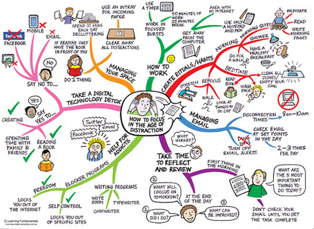 7 Tips To Help You Focus In Age of Distraction:  Are You Content Fried! | Social media and education | Scoop.it