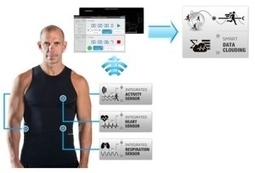 Hexoskin--A Second Skin for the Quantified Athlete And Maybe Even You! | shubush healthwear | Scoop.it