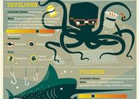 Udemy Infographic: Startup Ecosystem: Predator vs. Prey | Yellow Boat Social Entrepreneurism | Scoop.it