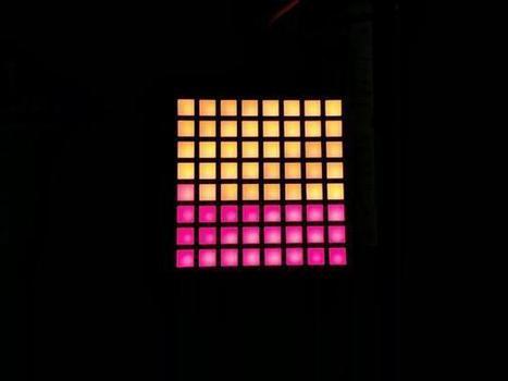 BeagleBone Black controlling ... | Raspberry Pi | Scoop.it