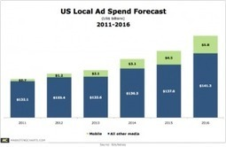 Local Mobile Ad Spend To See Rapid Growth In Coming Years | Mobile Advertising Insights | Scoop.it