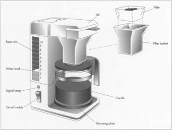 All About Drip Coffee Makers | Coffee Maker | Scoop.it